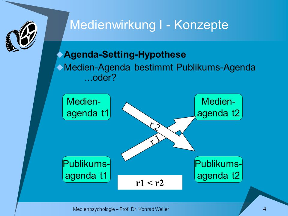 Medienwirkung I - Konzepte