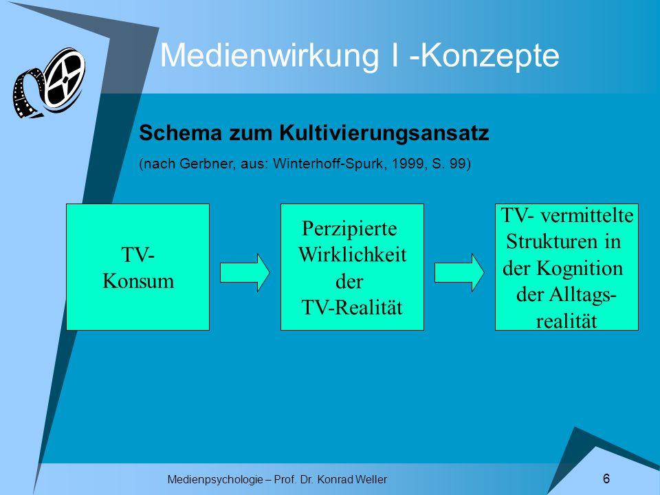 Medienwirkung I -Konzepte