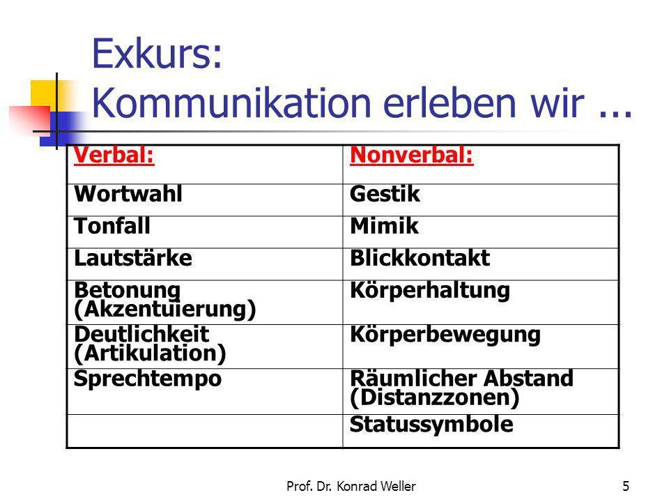 Exkurs: Kommunikation erleben wir ...