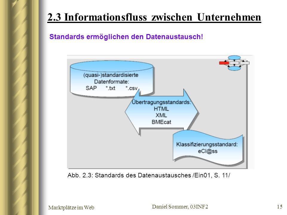 2.3 Informationsfluss zwischen Unternehmen