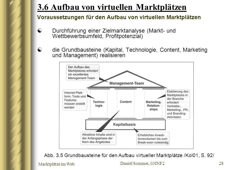 3.6 Aufbau von virtuellen Marktplätzen