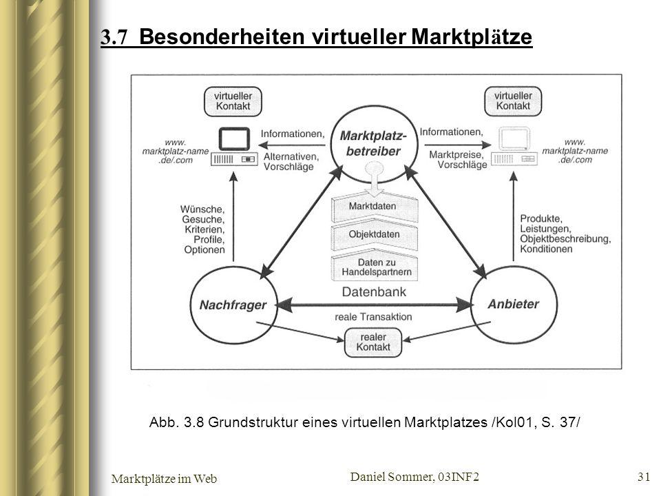 3.7 Besonderheiten virtueller Marktplätze