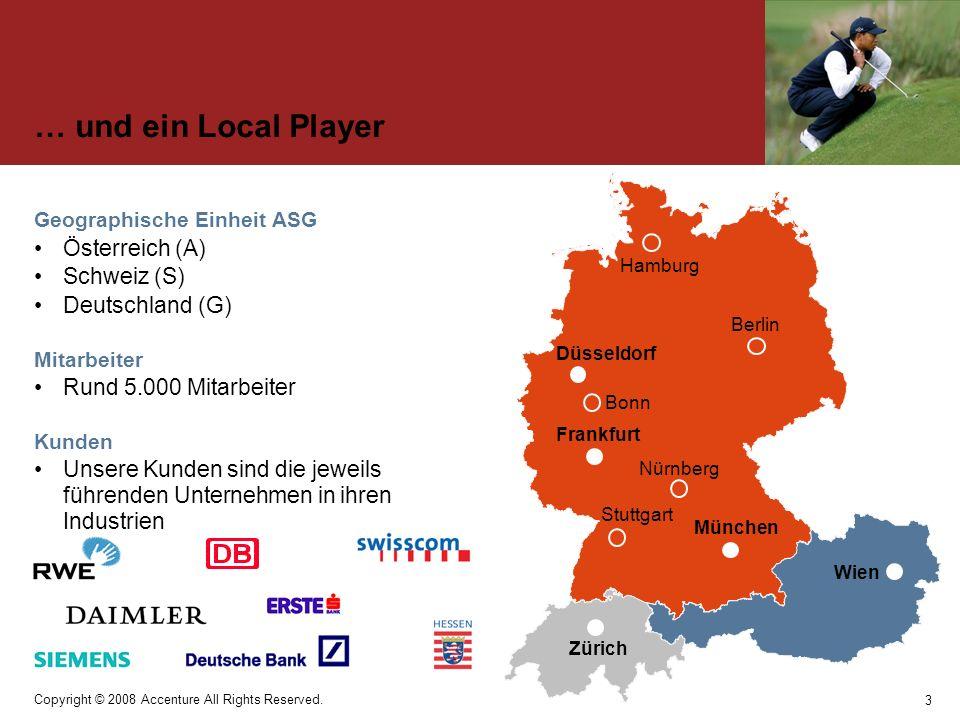 … und ein Local Player Österreich (A) Schweiz (S) Deutschland (G)