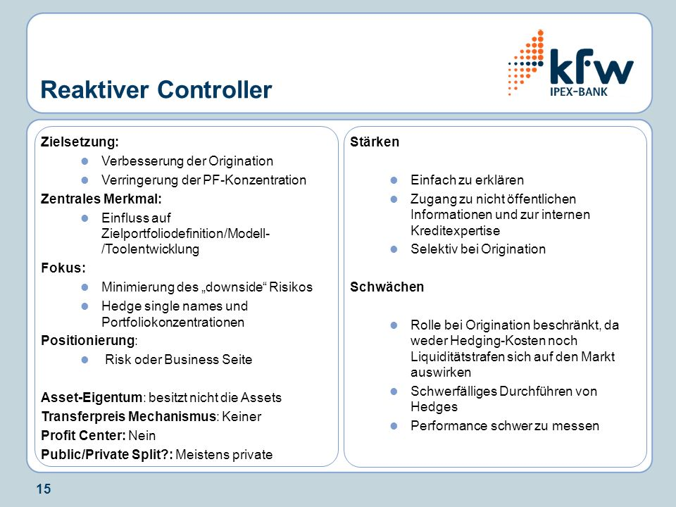 Reaktiver Controller Zielsetzung: Verbesserung der Origination