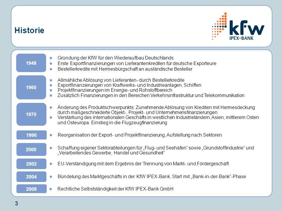 Historie Gründung der KfW für den Wiederaufbau Deutschlands 1948