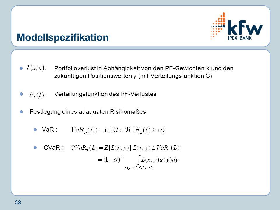 Modellspezifikation Portfolioverlust in Abhängigkeit von den PF-Gewichten x und den zukünftigen Positionswerten y (mit Verteilungsfunktion G)