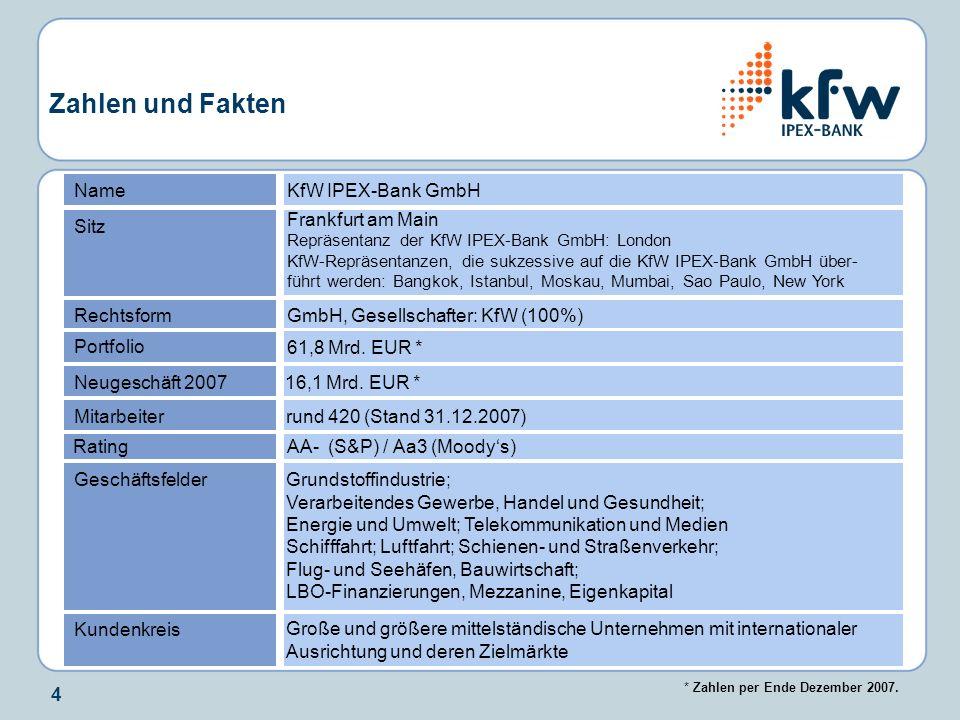 Zahlen und Fakten Name KfW IPEX-Bank GmbH Frankfurt am Main Sitz