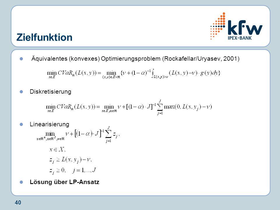 Zielfunktion Äquivalentes (konvexes) Optimierungsproblem (Rockafellar/Uryasev, 2001) Diskretisierung.