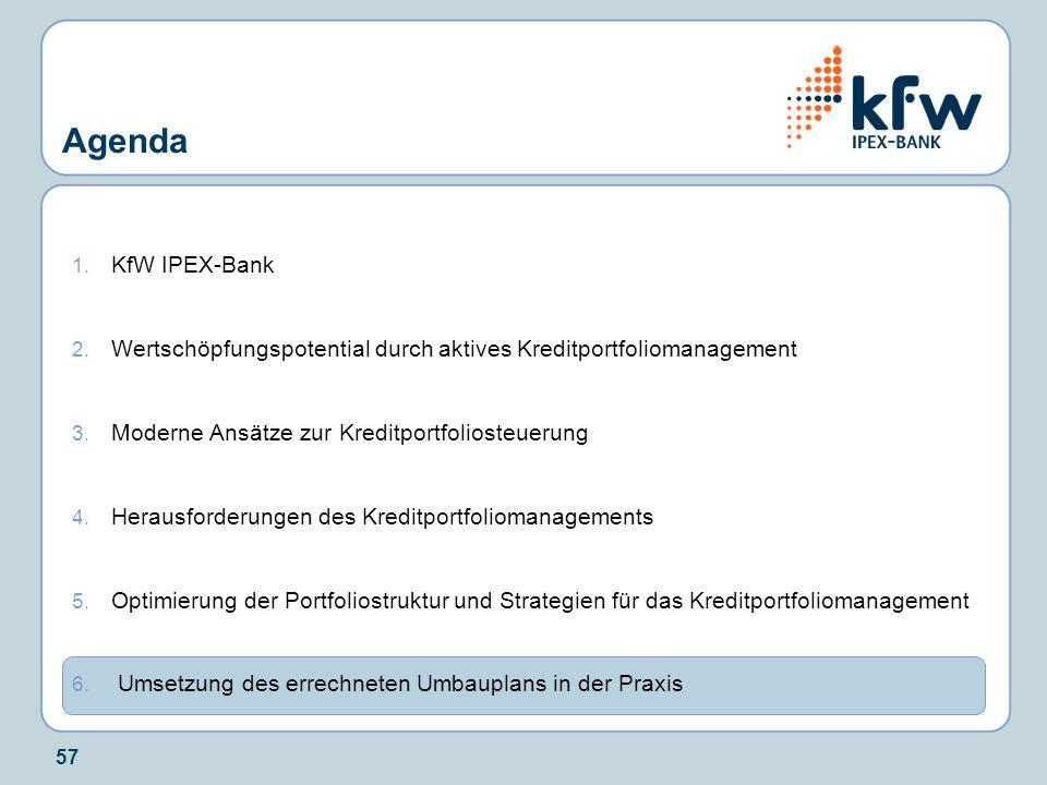Agenda KfW IPEX-Bank. Wertschöpfungspotential durch aktives Kreditportfoliomanagement. Moderne Ansätze zur Kreditportfoliosteuerung.