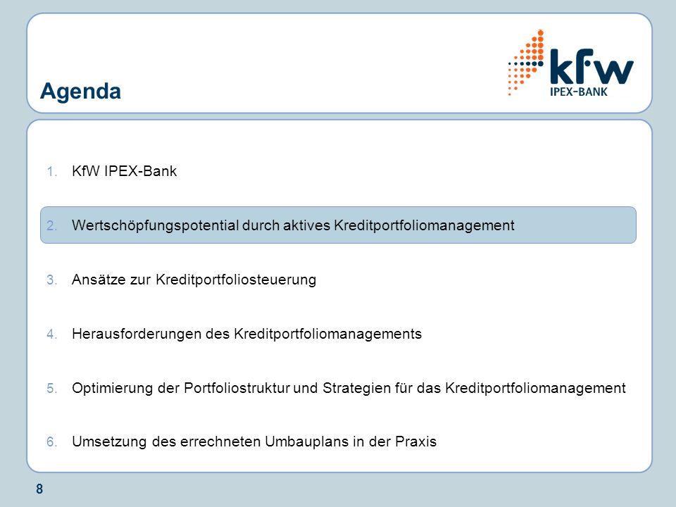 Agenda KfW IPEX-Bank. Wertschöpfungspotential durch aktives Kreditportfoliomanagement. Ansätze zur Kreditportfoliosteuerung.