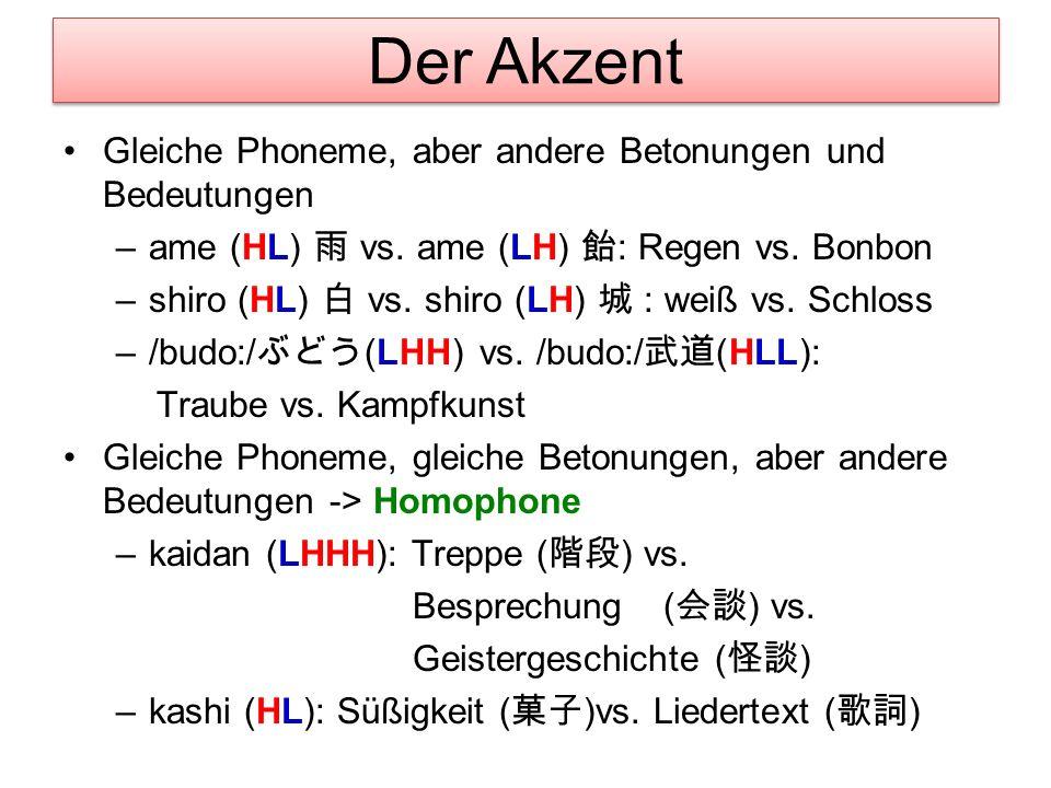 Der Akzent Gleiche Phoneme, aber andere Betonungen und Bedeutungen
