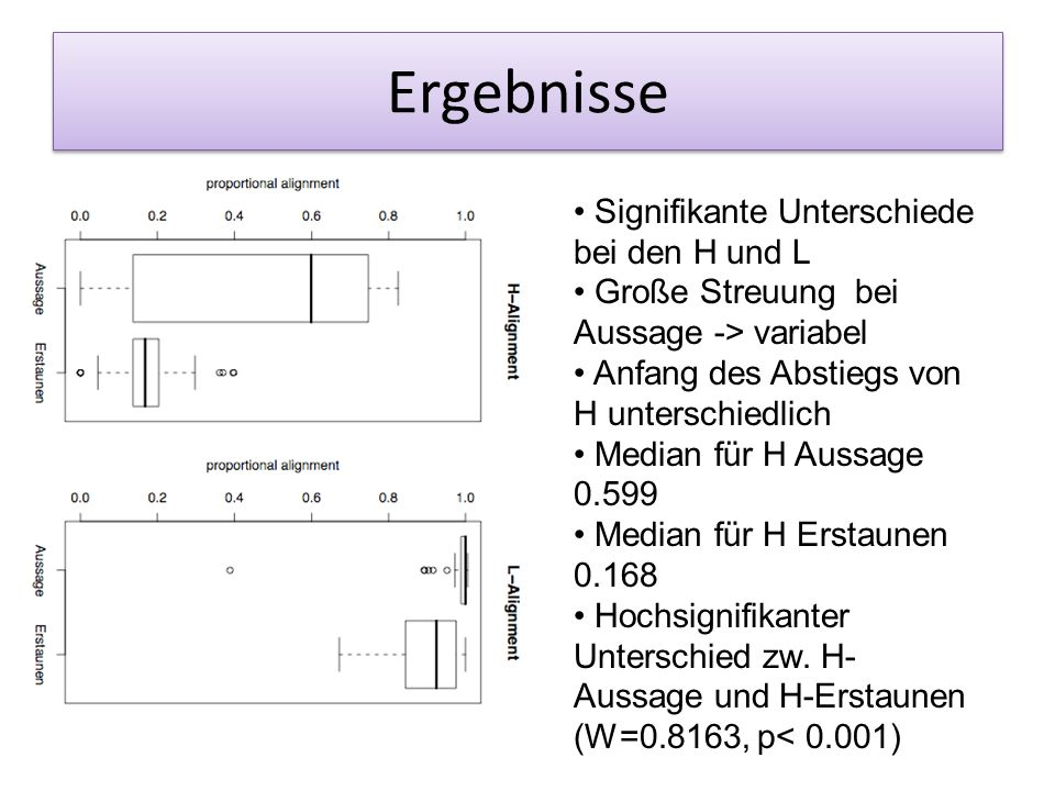Ergebnisse Signifikante Unterschiede bei den H und L