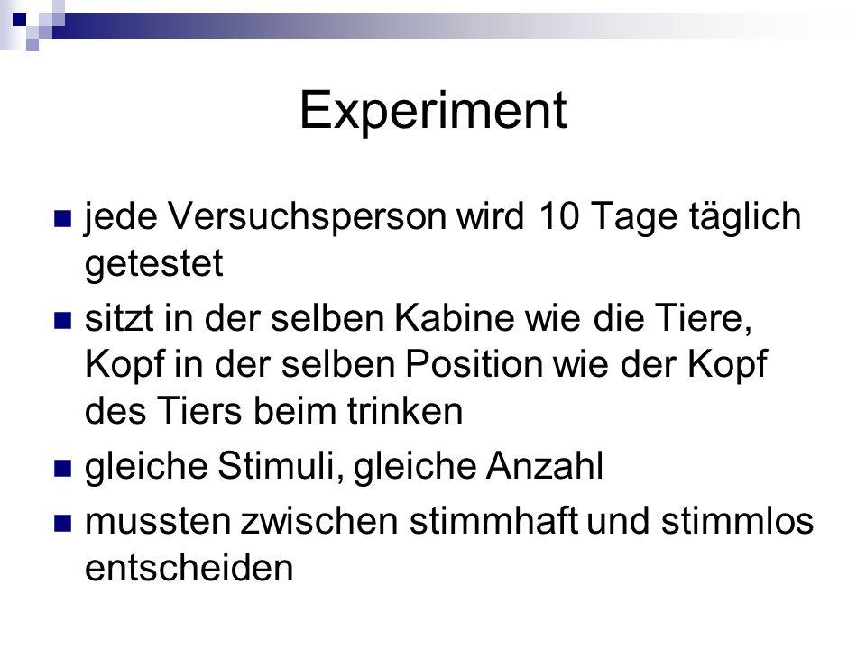 Experiment jede Versuchsperson wird 10 Tage täglich getestet