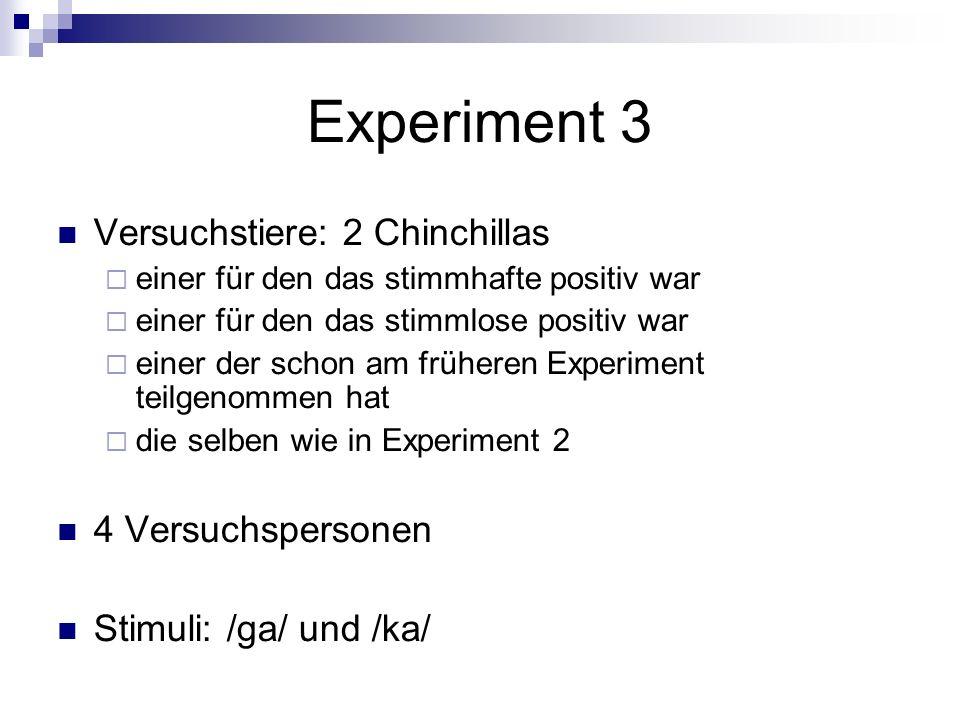 Experiment 3 Versuchstiere: 2 Chinchillas 4 Versuchspersonen