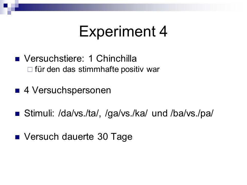 Experiment 4 Versuchstiere: 1 Chinchilla 4 Versuchspersonen