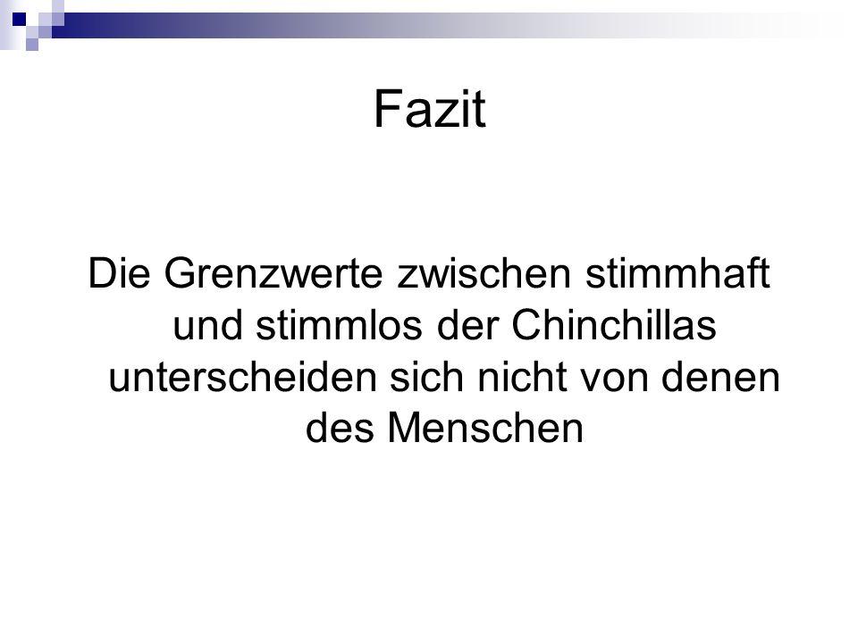 FazitDie Grenzwerte zwischen stimmhaft und stimmlos der Chinchillas unterscheiden sich nicht von denen des Menschen.