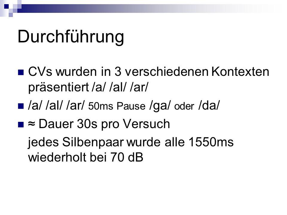 DurchführungCVs wurden in 3 verschiedenen Kontexten präsentiert /a/ /al/ /ar/ /a/ /al/ /ar/ 50ms Pause /ga/ oder /da/
