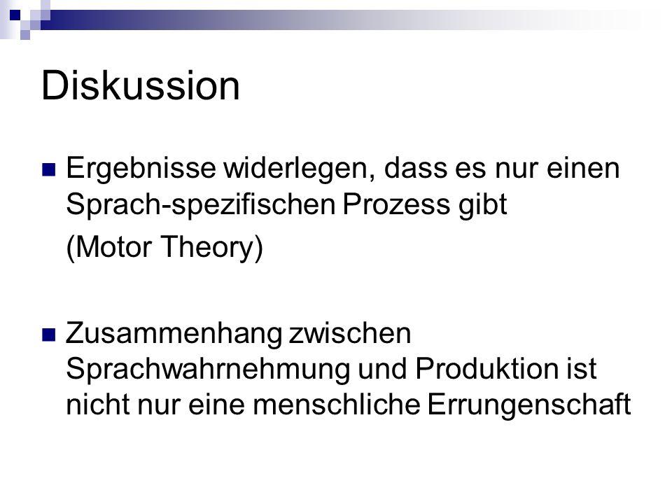 Diskussion Ergebnisse widerlegen, dass es nur einen Sprach-spezifischen Prozess gibt. (Motor Theory)
