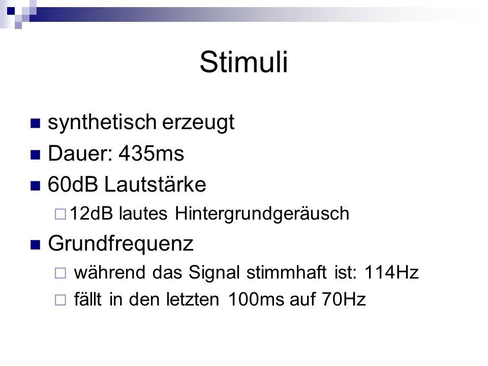 Stimuli synthetisch erzeugt Dauer: 435ms 60dB Lautstärke Grundfrequenz