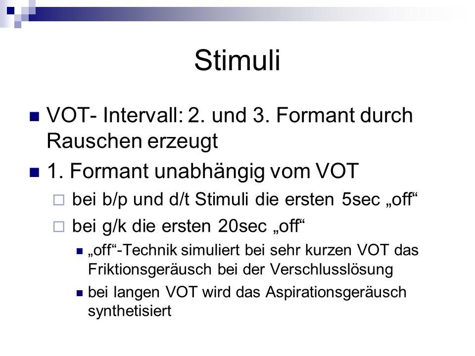 Stimuli VOT- Intervall: 2. und 3. Formant durch Rauschen erzeugt