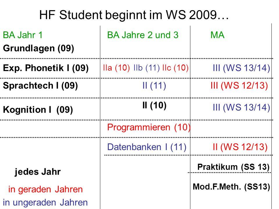 HF Student beginnt im WS 2009…