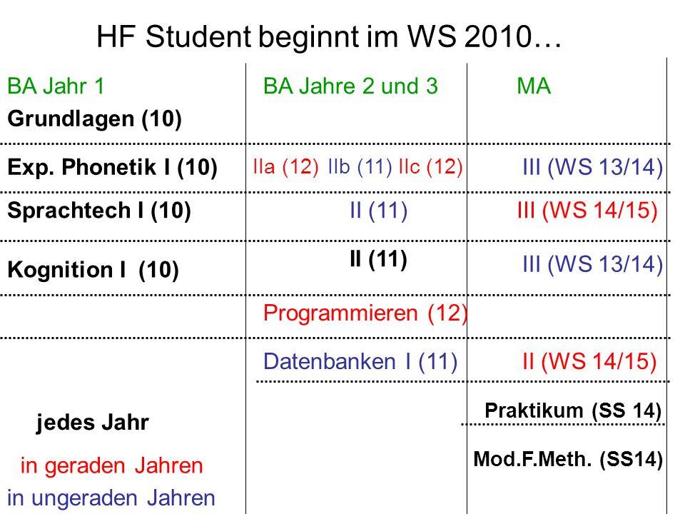 HF Student beginnt im WS 2010…
