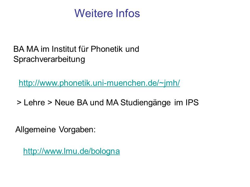 Weitere Infos BA MA im Institut für Phonetik und Sprachverarbeitung