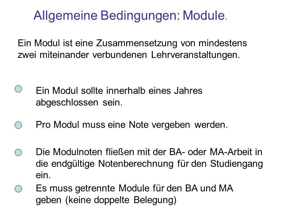 Allgemeine Bedingungen: Module.