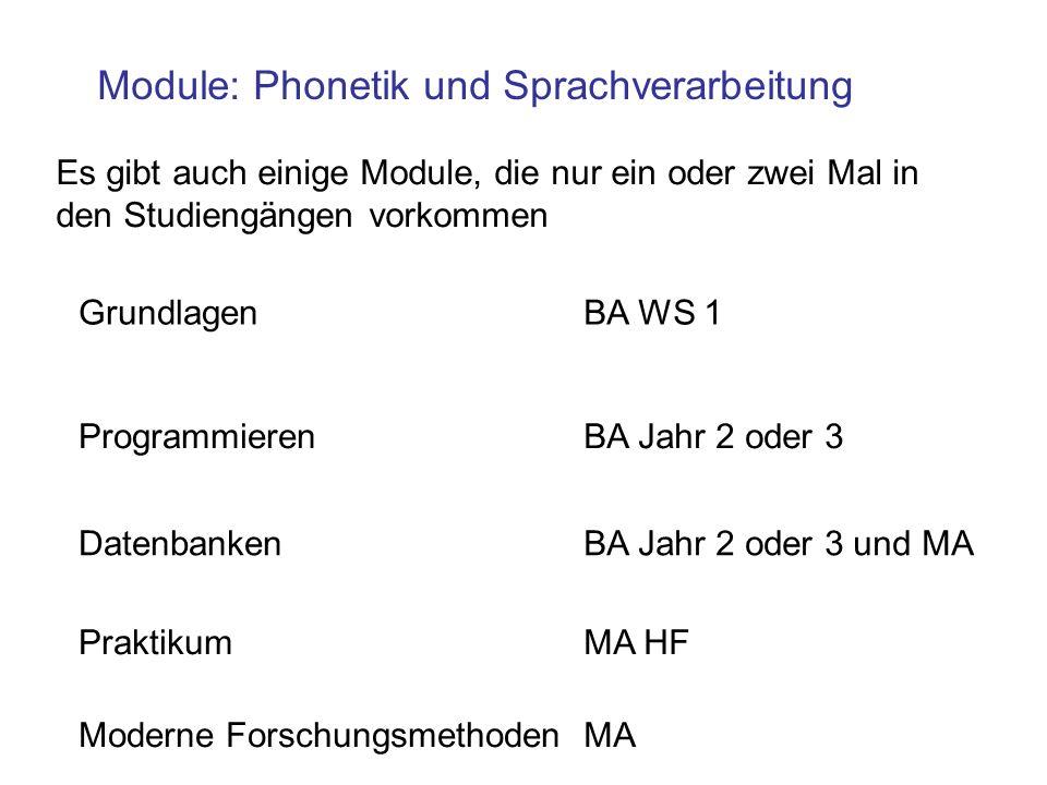 Module: Phonetik und Sprachverarbeitung