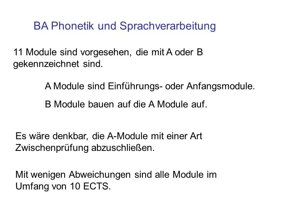 BA Phonetik und Sprachverarbeitung