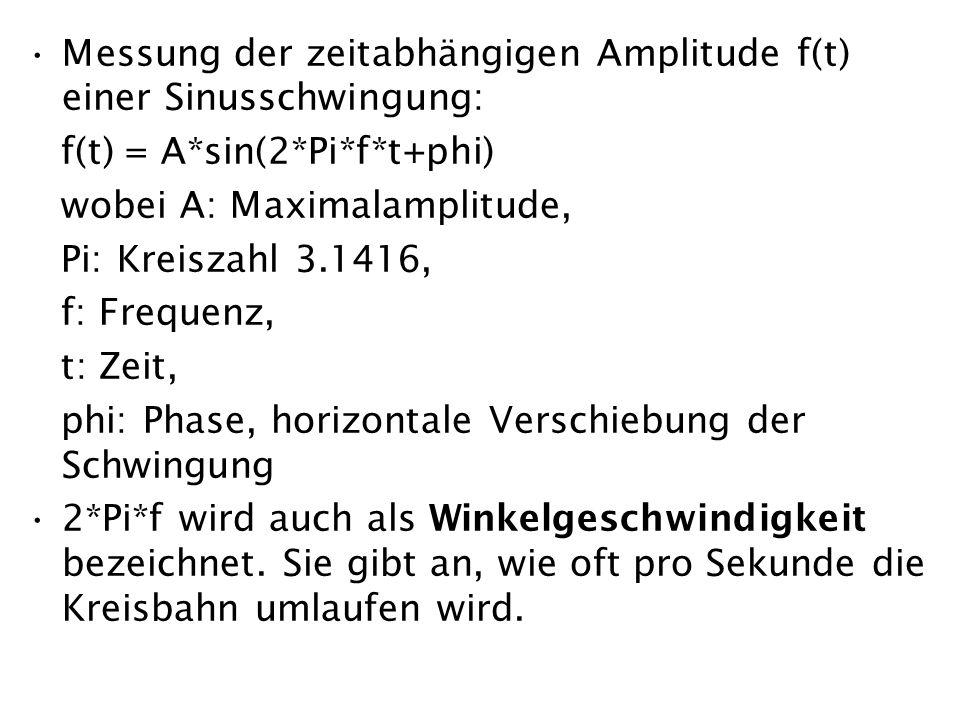 Messung der zeitabhängigen Amplitude f(t) einer Sinusschwingung: