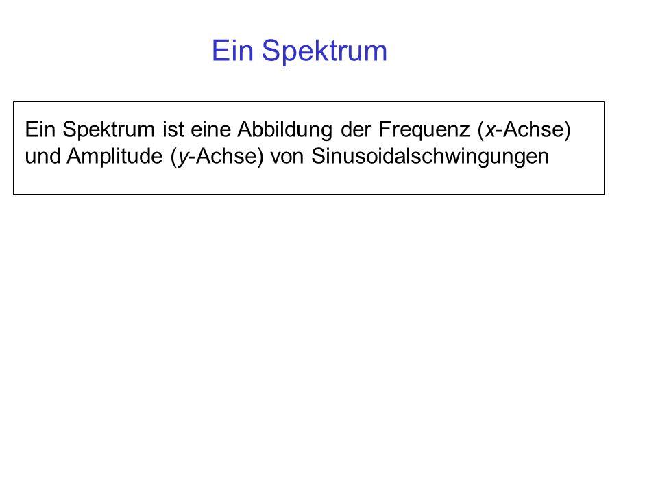 Ein Spektrum Ein Spektrum ist eine Abbildung der Frequenz (x-Achse) und Amplitude (y-Achse) von Sinusoidalschwingungen.