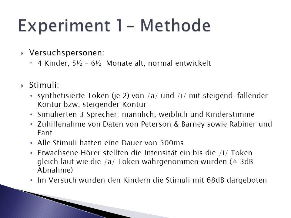 Experiment 1- Methode Versuchspersonen: Stimuli: