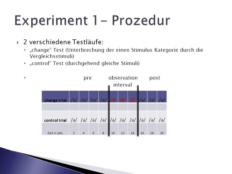 Experiment 1- Prozedur 2 verschiedene Testläufe: