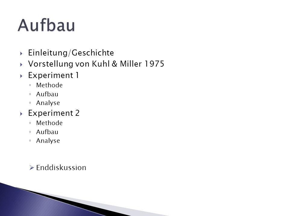 Aufbau Einleitung/Geschichte Vorstellung von Kuhl & Miller 1975