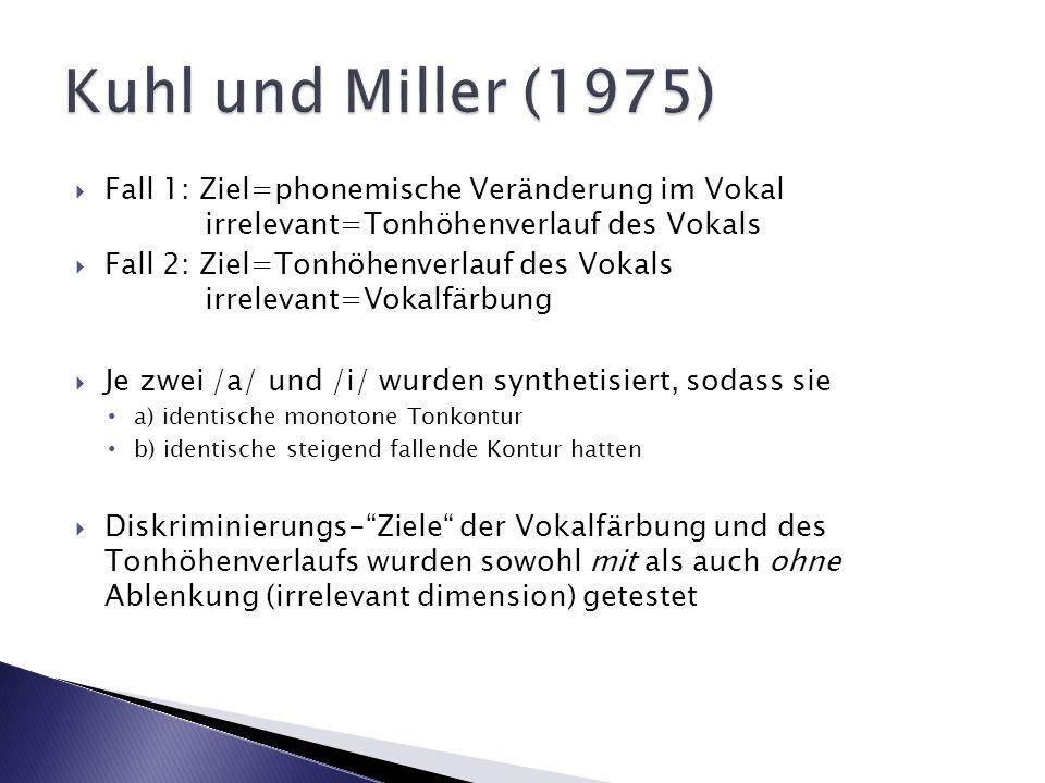 Kuhl und Miller (1975)Fall 1: Ziel=phonemische Veränderung im Vokal irrelevant=Tonhöhenverlauf des Vokals.