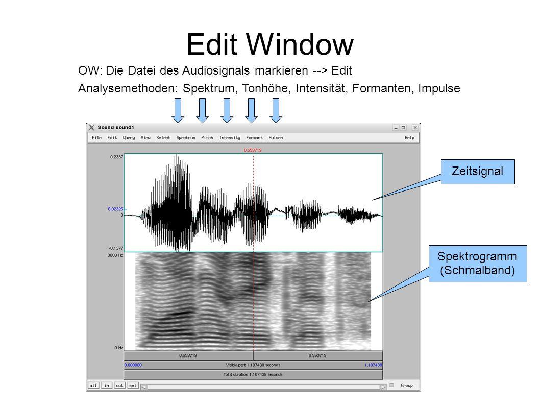 Spektrogramm (Schmalband)