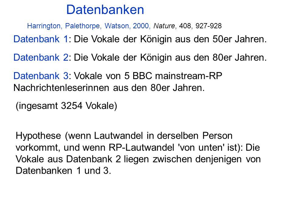 Datenbanken Datenbank 1: Die Vokale der Königin aus den 50er Jahren.