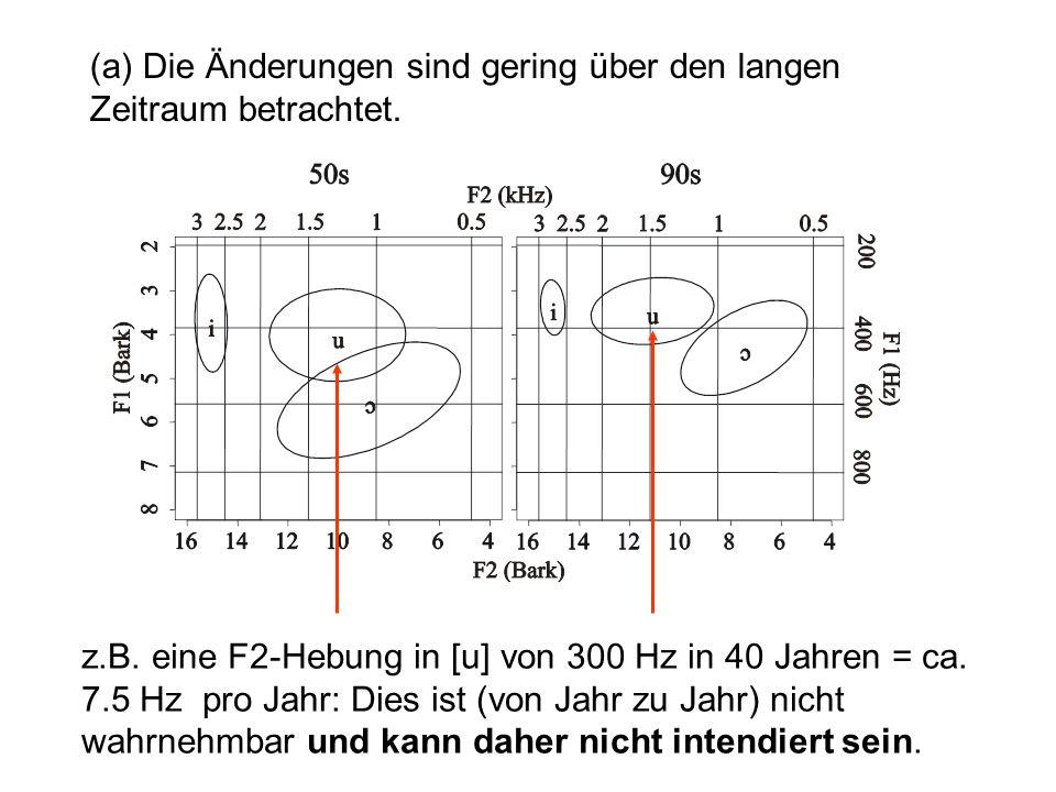 (a) Die Änderungen sind gering über den langen Zeitraum betrachtet.