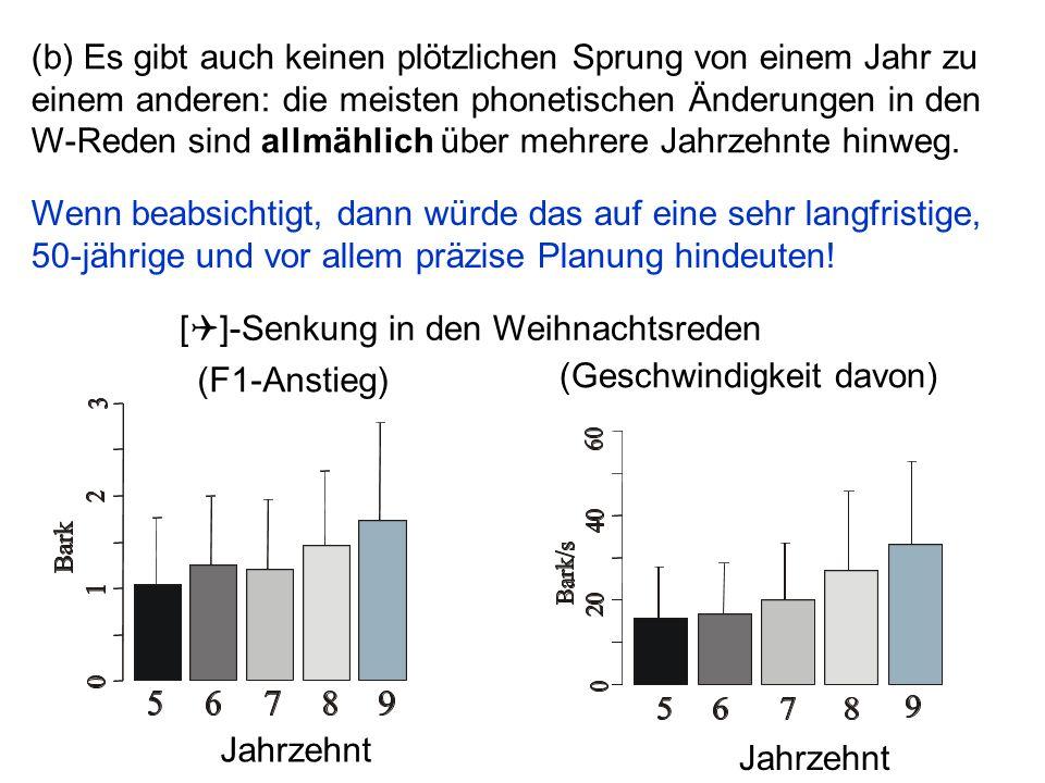 (b) Es gibt auch keinen plötzlichen Sprung von einem Jahr zu einem anderen: die meisten phonetischen Änderungen in den W-Reden sind allmählich über mehrere Jahrzehnte hinweg.