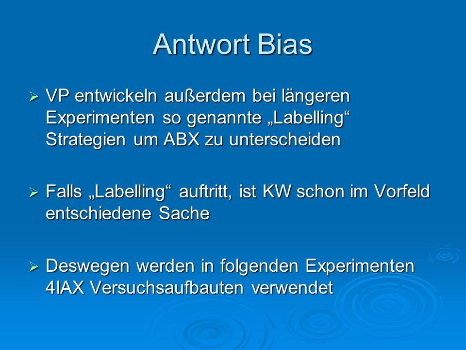 """Antwort Bias VP entwickeln außerdem bei längeren Experimenten so genannte """"Labelling Strategien um ABX zu unterscheiden."""
