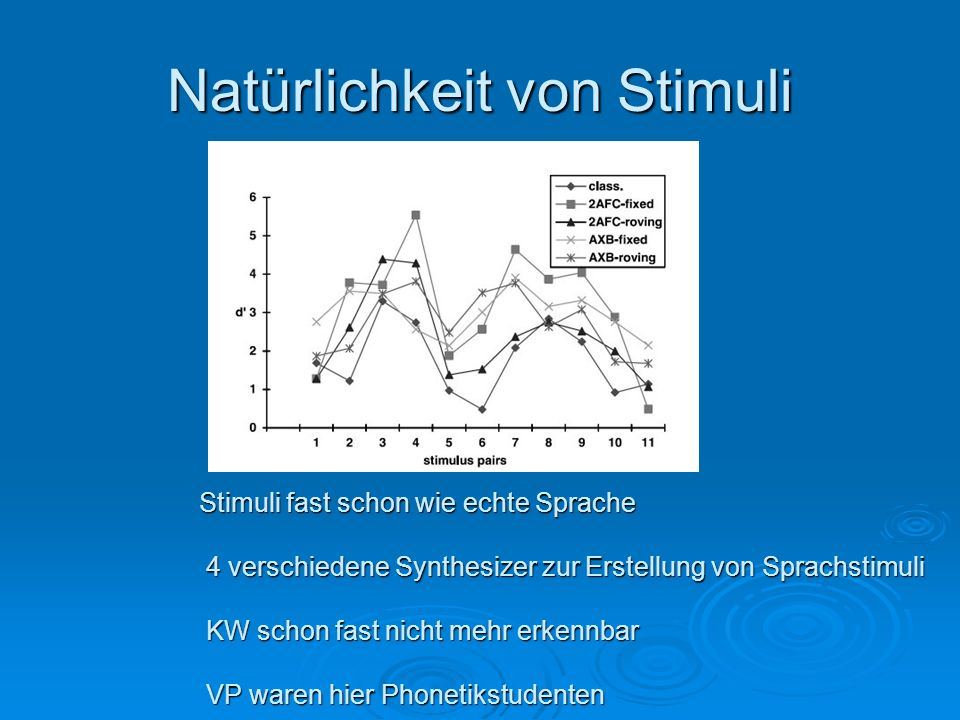 Natürlichkeit von Stimuli
