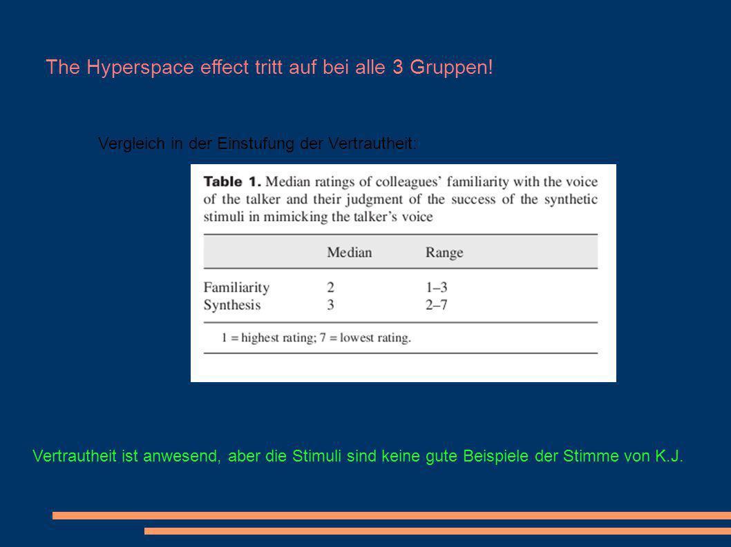 The Hyperspace effect tritt auf bei alle 3 Gruppen!