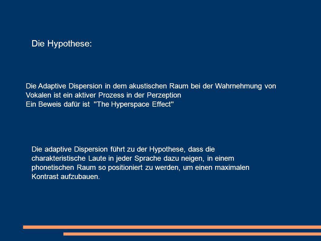 Die Hypothese: Die Adaptive Dispersion in dem akustischen Raum bei der Wahrnehmung von Vokalen ist ein aktiver Prozess in der Perzeption.