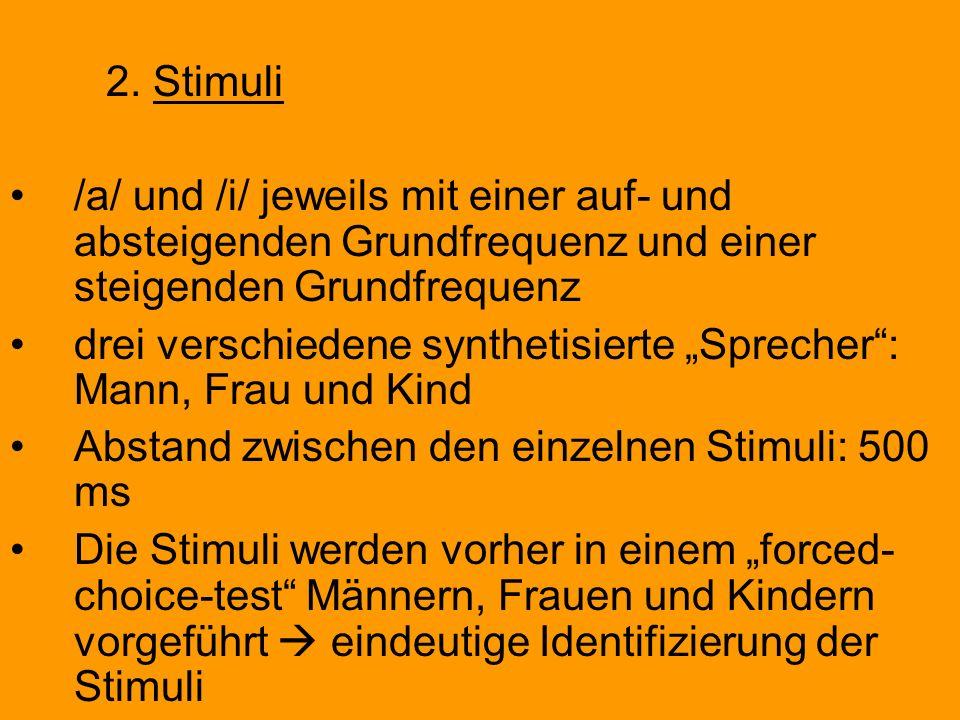 2. Stimuli /a/ und /i/ jeweils mit einer auf- und absteigenden Grundfrequenz und einer steigenden Grundfrequenz.