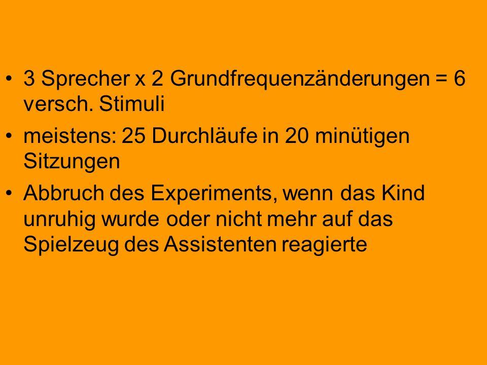 3 Sprecher x 2 Grundfrequenzänderungen = 6 versch. Stimuli