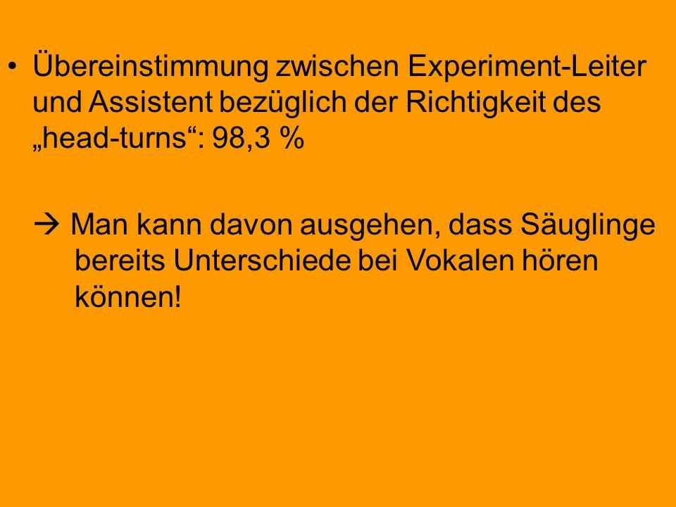 """Übereinstimmung zwischen Experiment-Leiter und Assistent bezüglich der Richtigkeit des """"head-turns : 98,3 %"""