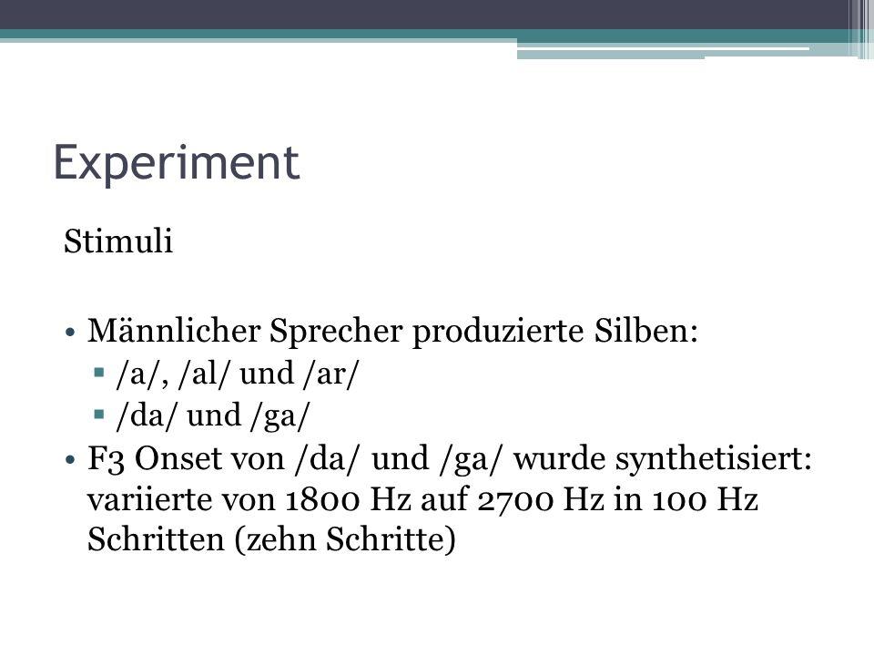 Experiment Stimuli Männlicher Sprecher produzierte Silben: