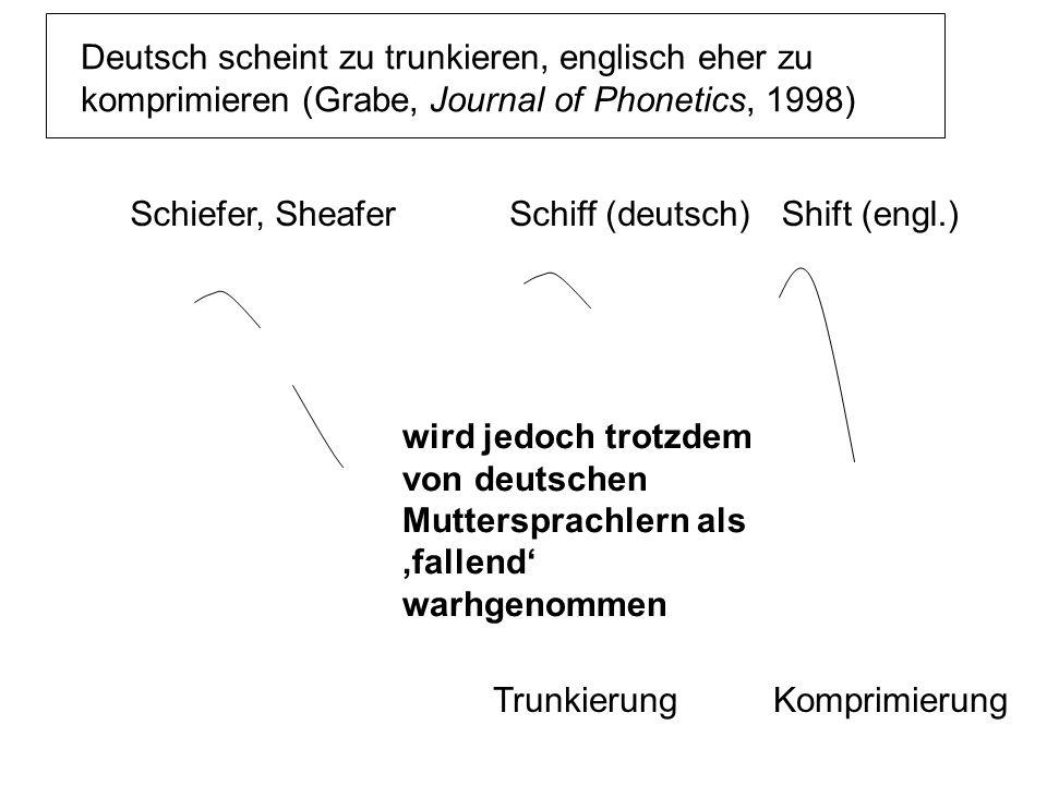 Deutsch scheint zu trunkieren, englisch eher zu komprimieren (Grabe, Journal of Phonetics, 1998)