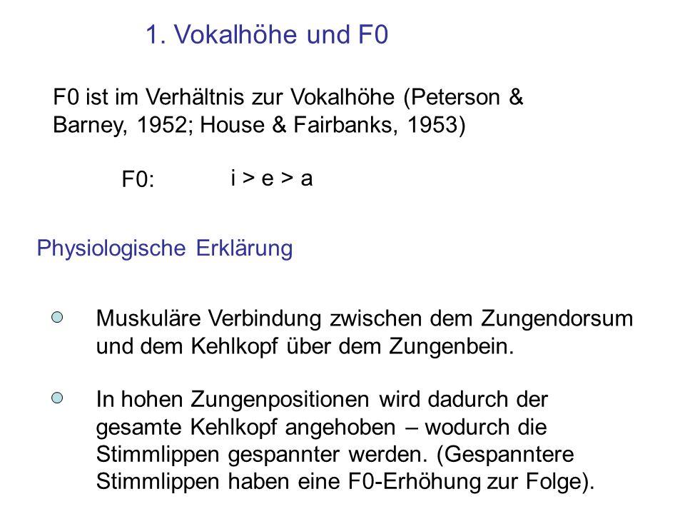 1. Vokalhöhe und F0 F0 ist im Verhältnis zur Vokalhöhe (Peterson & Barney, 1952; House & Fairbanks, 1953)